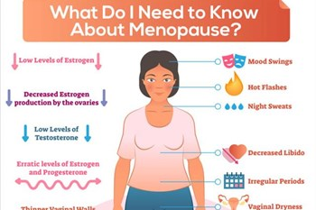 Dr. Juliana Kling talking about Menopause treatment | Blog Post